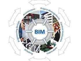 中小型施工企业BIM技术应用研究