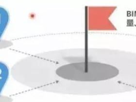 BIM模型的重点到底是什么?