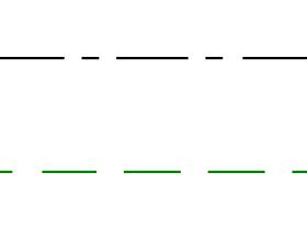 关于自定义轴线