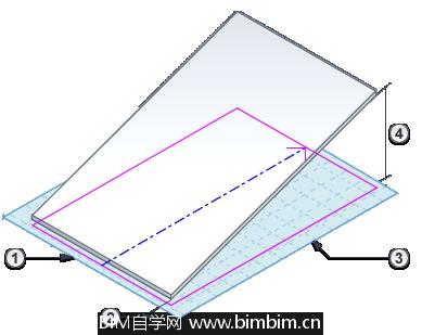 [revit教程]使用坡度箭头创建斜表面
