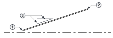 [Revit教程]利用边界线属性建立斜坡