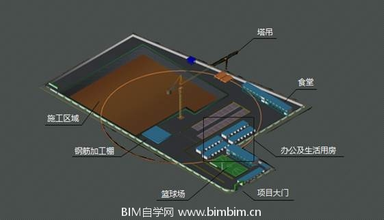 BIM在项目实施工作总结大纲