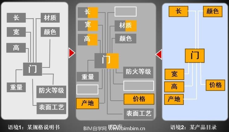 《中国BIM标准框架研究及实施》清华大学