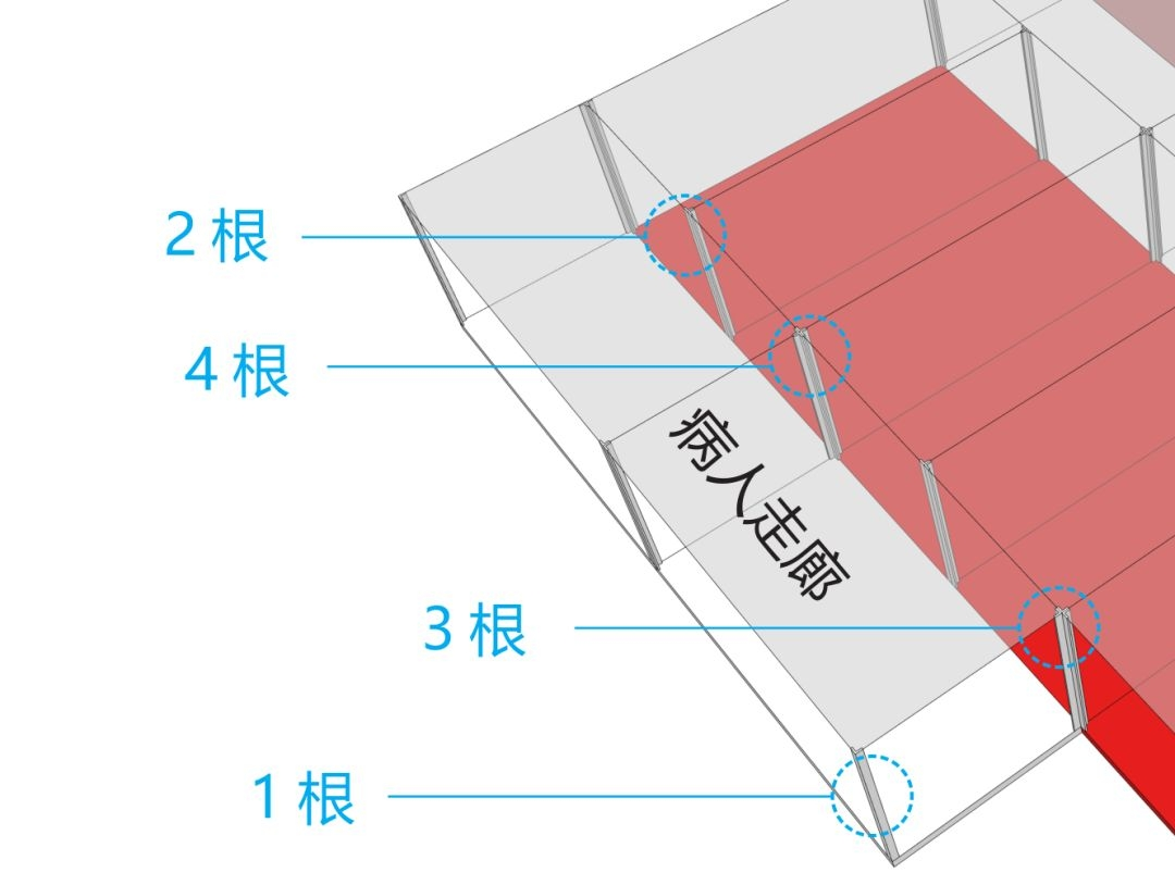 火神山医院「中国速度」背后的门道