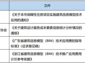 国内BIM技术服务收费标准汇总