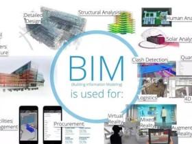 BIM模型的应用方向