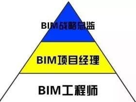 学了BIM后可以干这些工作